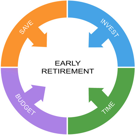 save time: Early Retirement Word Circle Concept with great terms such as invest, save, time and more. Stock Photo