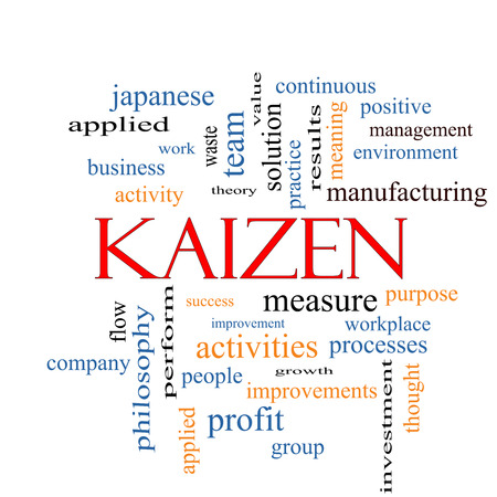 Kaizen Word Cloud Concept with great terms such as improvement, positive, success and more.
