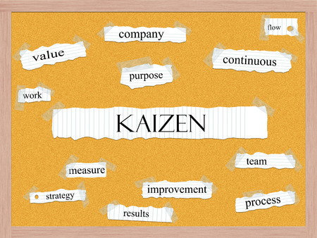 Kaizen Corkboard Word Concept with great terms such as value, purpose, flow and more.