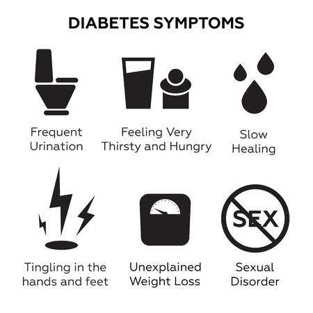 frequent: Diabetes symptoms vector icons set Illustration