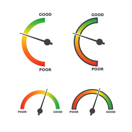 admeasure: Credit score indicators and gauges