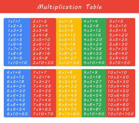 multiplicaci�n: Colorful multiplication table between 1 to 10 as educational material