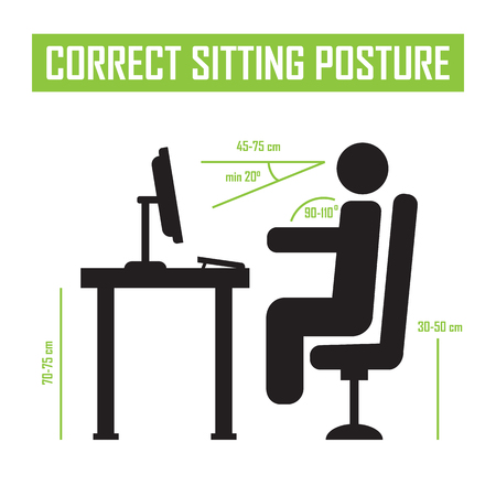 human factors: Correct sitting posture correct position of persons vector