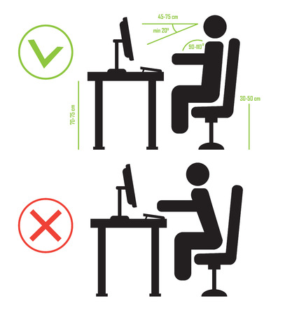 incorrect: Incorrect and Correct back sitting position
