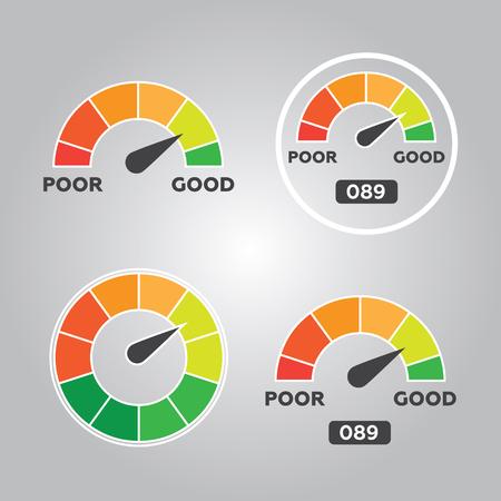 Credit score indicators and gauges