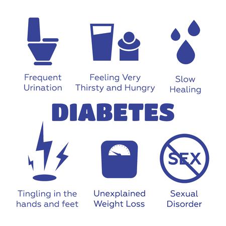 Diabetes symptoms vector icons set. Diabetes sign