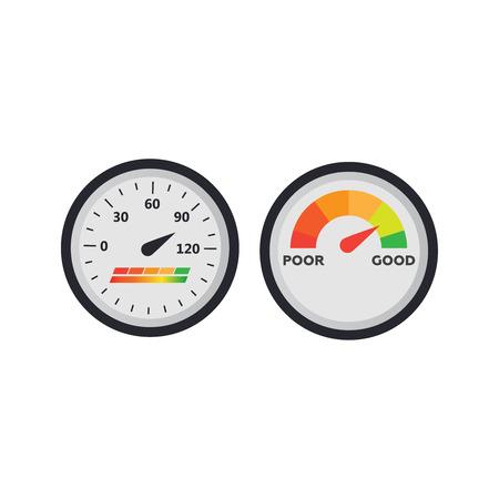 Customer satisfaction indicator. Good and poor indicator. Credit level score