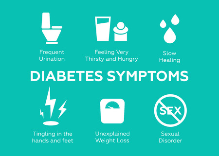 Diabetes symptoms vector icons set. Diabetes symptoms vector