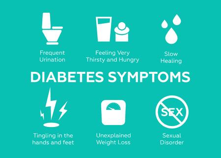 Diabetes symptoms vector icons set. Diabetes symptoms vector