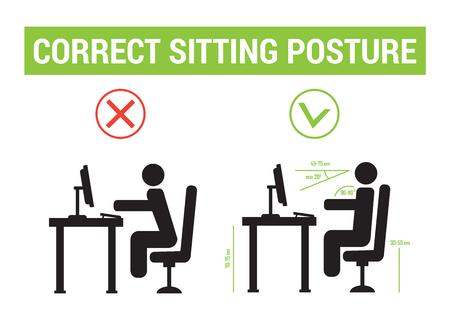 Postura correcta al sentarse. Posición correcta de las personas. Postura correcta al sentarse Ilustración de vector
