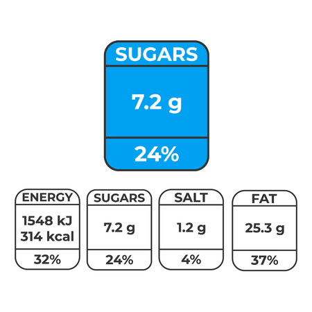 Labels with calories and ingredient information. Nutrition facts icons