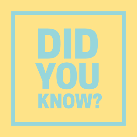 did you know words. Did You Know vector sign Stock fotó - 124933557