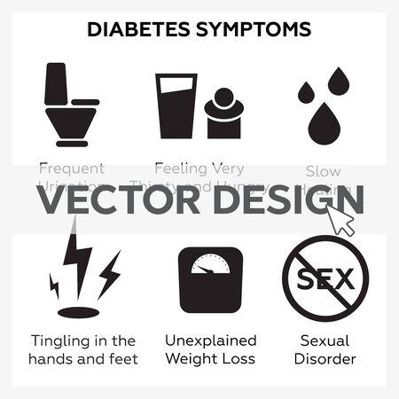 Diabetes symptoms vector icons set Ilustração