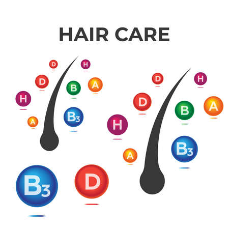 Hair care. Hair end vitamins keratin protect illustration