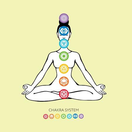 vishuddha: Chakra system vector