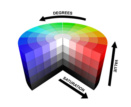 3d color colors wheel HSV HSB explanation explanations meaning