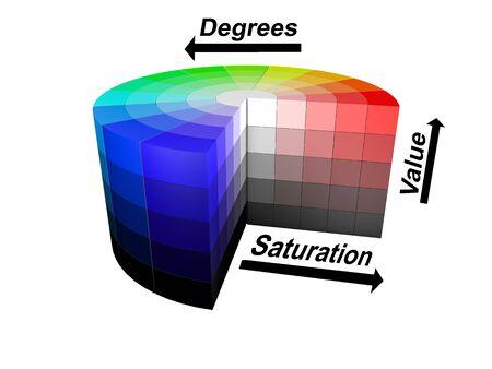 3d color colors wheel HSV HSB RGB Stock Photo