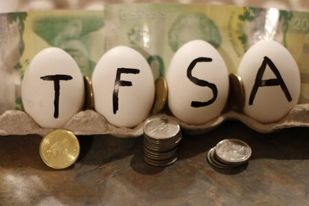 TFSA limit is 6000 dollars per year in canada, theme of investments.