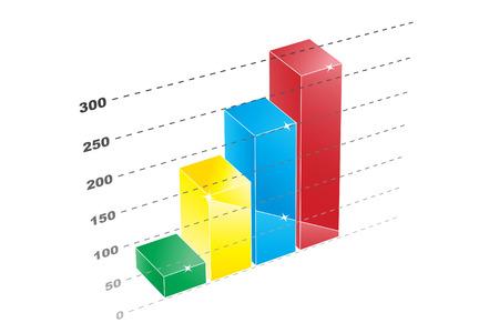 Colored column graphic