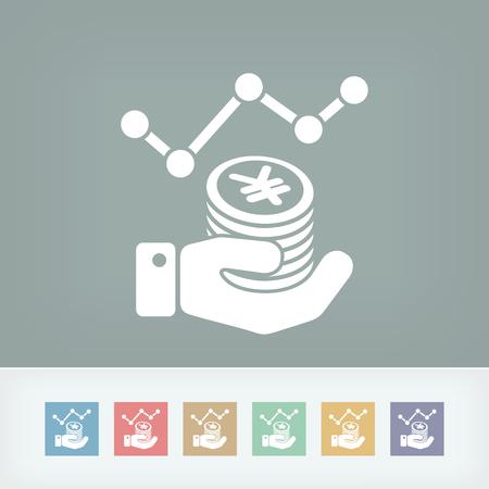 yuan: Financial statistics - Yuan