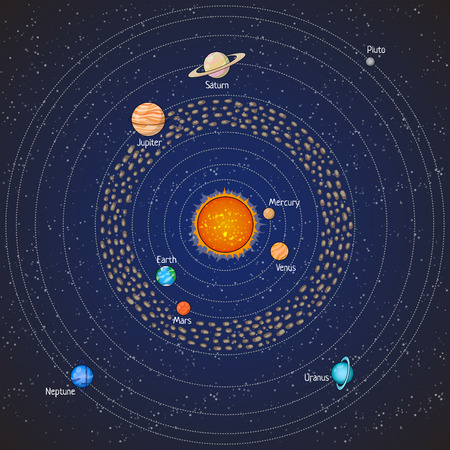 earth from space: Set of Solar system planets: Mercury, Venus, Earth, Mars, Jupiter, Saturn, Uranus, Neptune, Pluto. Isolated space illustrations.