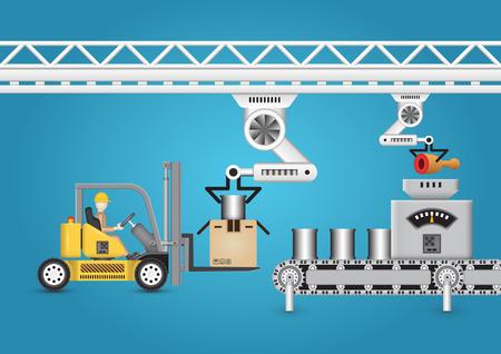 컨베이어 벨트 및 지게차 작업 로봇.