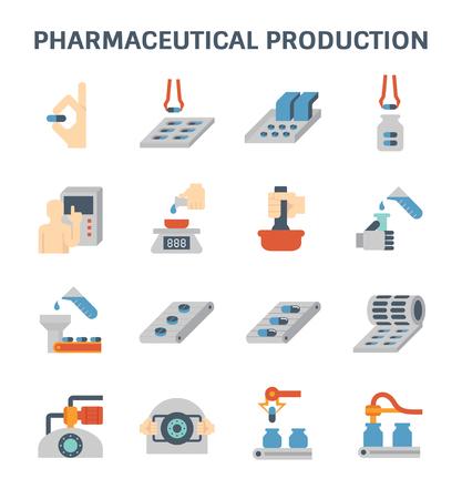 Producción farmacéutica y la fabricación de iconos vectoriales establece el diseño.