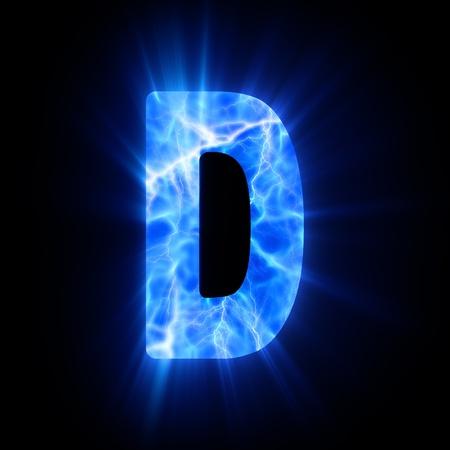 Plasma font  D