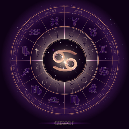 Zodiac sign and constellation CANCER with Horoscope circle on the starry night sky background with geometry pattern. Sacred symbols and pictograms astrology planets in mystical circle. Gold and purple elements. Vector.
