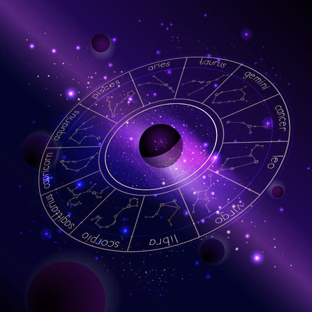 Vector illustration of Horoscope circle with Zodiac constellations against the space background with planets, stars. Gold colors. In perspective.