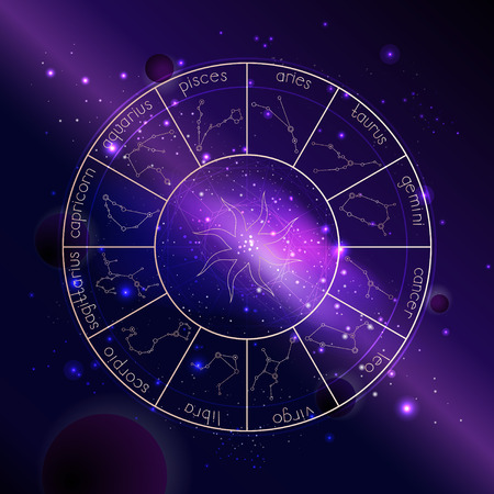 Vector illustration of Horoscope circle with Zodiac constellations against the space background with planets, stars and geometry pattern. 3D symbols in gold colors. Illustration