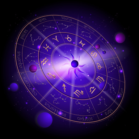 Vector illustration of Horoscope circle in perspective, Zodiac signs and astrology constellations against the space background with planets, stars and geometry pattern Sun. In gold and purple colors.