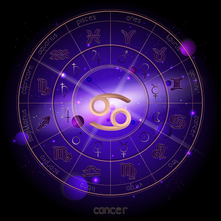 Vector illustration of sign and constellation CANCER and Horoscope circle with astrology pictograms against the space background with planets and stars. Sacred symbols in gold and purple colors.