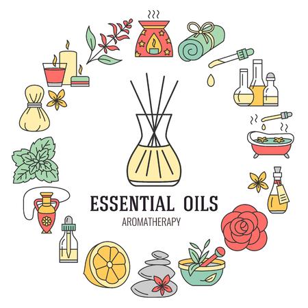 Aromatherapie en essentiële oliën brochure sjabloon. Vector lijn illustratie van de aromatherapie diffuser, oliebrander, spa kaarsen, wierook, kruiden zak massage. Aromatherapie poster, bewerkbare beroerte