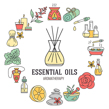 Aromatherapy and essential oils brochure template. Vector line illustration of aromatherapy diffuser, oil burner, spa candles, incense sticks, herbal bag massage. Aromatherapy poster, editable stroke