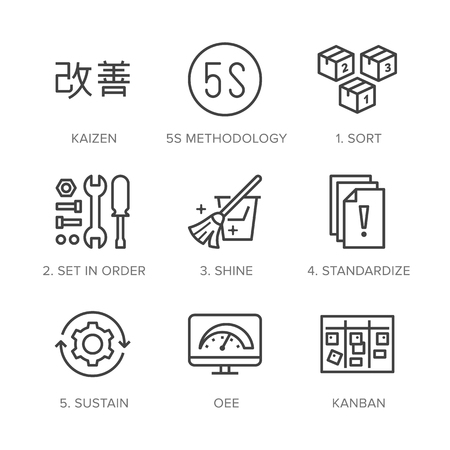 Kaizen, 5S methodology flat line icons set. Japanese business strategy, kanban method vector illustrations. Thin signs for management. Pixel perfect. Editable Strokes.