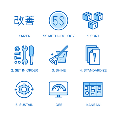 Kaizen, 5S methodology flat line icons set. Japanese business strategy, kanban method vector illustrations. Thin signs for management. Pixel perfect 64x64. Editable Strokes. Иллюстрация