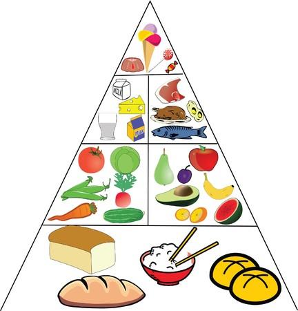 diabetes: Pir�mide de alimentos Vectores