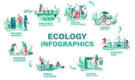 Ecology infographics set, vector illustration with garbage sorting, clothes recycling, trash disposal, cartoon people cleaning nature, flat vector background Ilustração