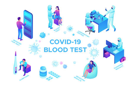 Covid-19 blood antibody test, isometric medical concept, Coronavirus vector icon, people in mask in laboratory, design template, infographic illustration isolated on white background