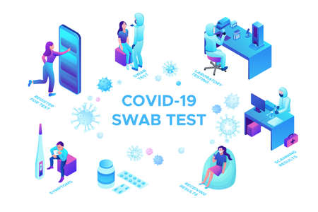 Covid-19 nasal swab test, isometric medical concept, Coronavirus vector icon, people in mask in laboratory, design template, infographic illustration isolated on white background Çizim