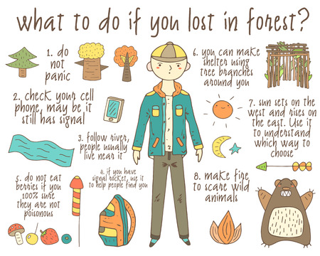 Infographic about what to do if you lost in forest. Hand drawn doodle objects collection including trees, river, backpack, bear, boy, shelter, sun, moon Stok Fotoğraf - 56919681