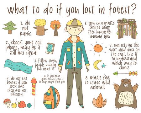 Infographic over wat te doen als je in het bos verloren. Getrokken collectie doodle objecten, inclusief bomen, rivier, rugzak, beer, jongen, onderdak, zon, maan