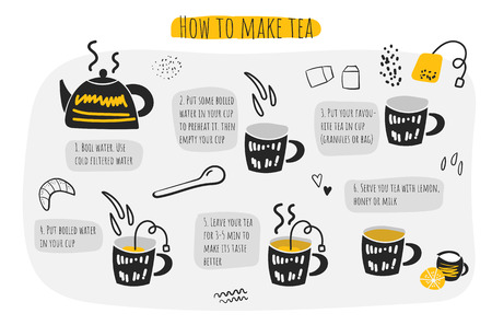 Hoe maak je thee infographic, instructies, stappen, adviseert. Doodle handgetekende waterkoker, beker, lepel, water, theezakje citroencroissant