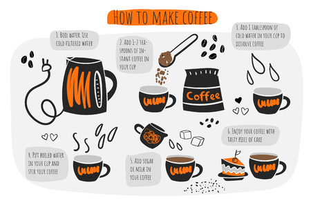 How to make coffee infographic, instructions, steps, advises. Doodle hand drawn cup, spoon, pot, water, piece of cake sugar