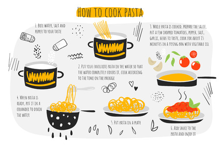 How to cook pasta guide, instructions, steps, infographic. Illustration with macaroni