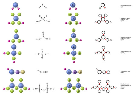 sulphuric acid: Molecules of Thiocyanic acid, Disulfuric acid (Pyrosulfuric acid, Oleum), Sulfurous (Sulphurous) acid, Hydrogen sulfide, Sulfuric (Sulphuric) acid, Thiosulfuric acid