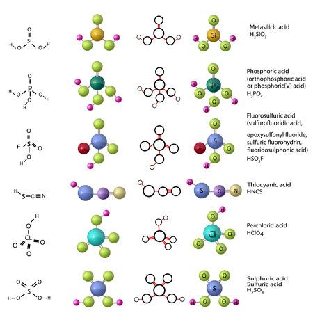 acido: Conjunto de moléculas: ácido metasilícico, fosfórico (orto), ácido fluorosulfúrico (sulfurofluoridic), ácido tiociánico, ácido perclórico
