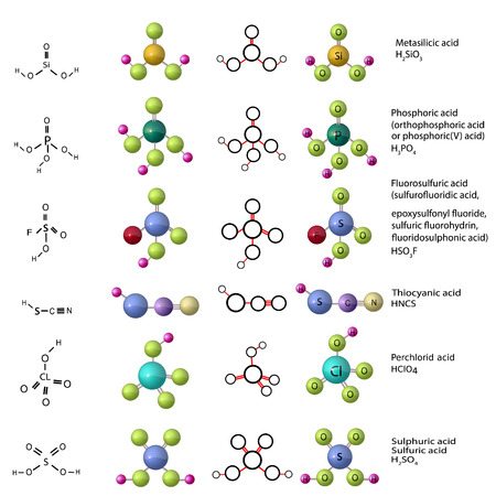 oxidation: Set of molecules: metasilicic acid, phosphoric (orthophosphoric) acid, fluorosulfuric (sulfurofluoridic) acid, thiocyanic acid, perchloric acid