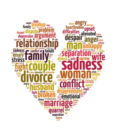 Conceptual words illustration of divorce and failed relationship over white background